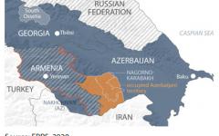 The 2020 Armenia-Azerbaijan War
