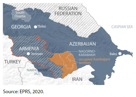 The 2020 Armenia-Azerbaijan War