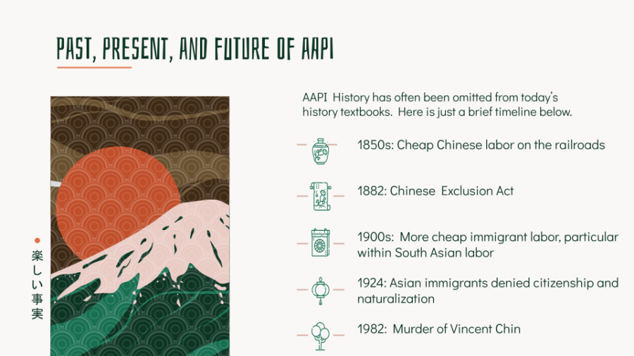MECA%27s+AAPI+Healing+and+Activism+Space+describing+the+history+of+AAPI.
