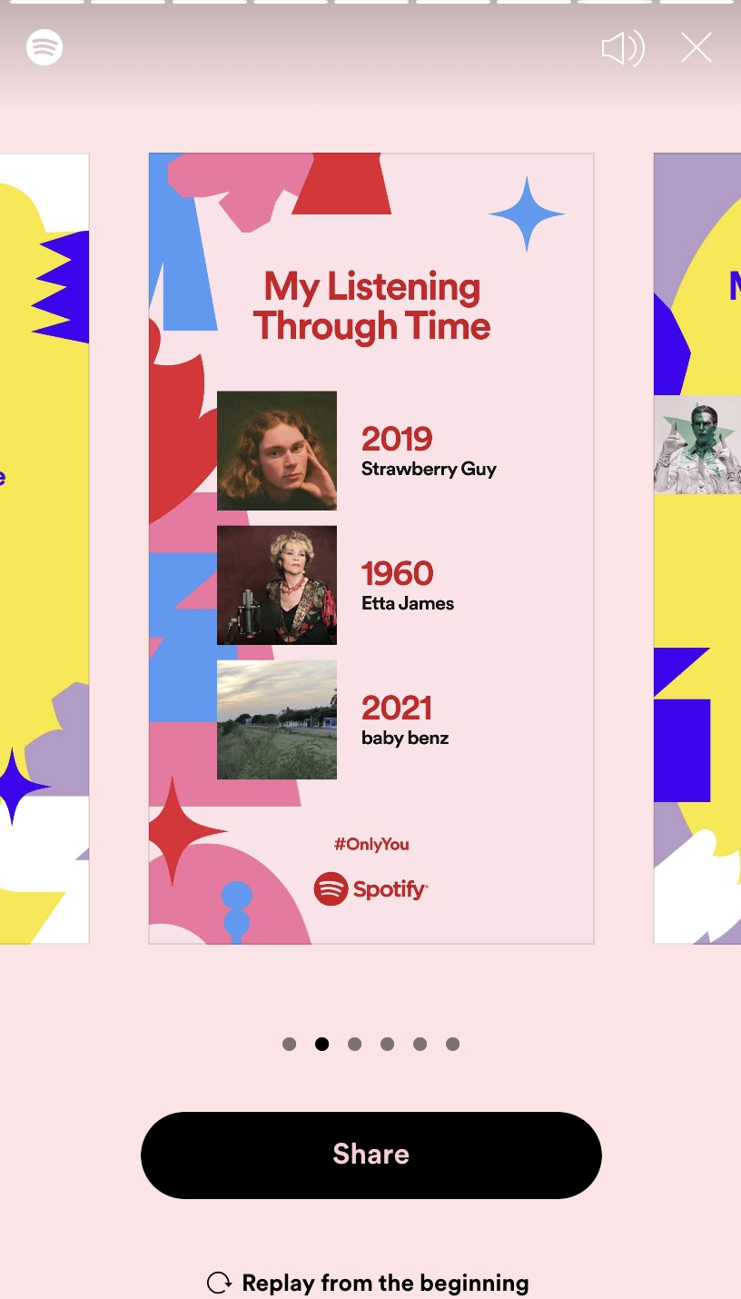 Listening Through Time- new Spotify feature